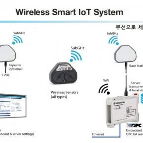Smart IoT 시스템.JPG